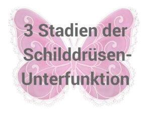 Stadien der Unterfunktion (Hypothyreose)